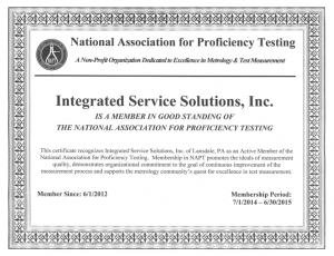 NAPT Proficiency Testing Accreditation